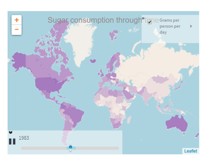 Sugar consumption through time