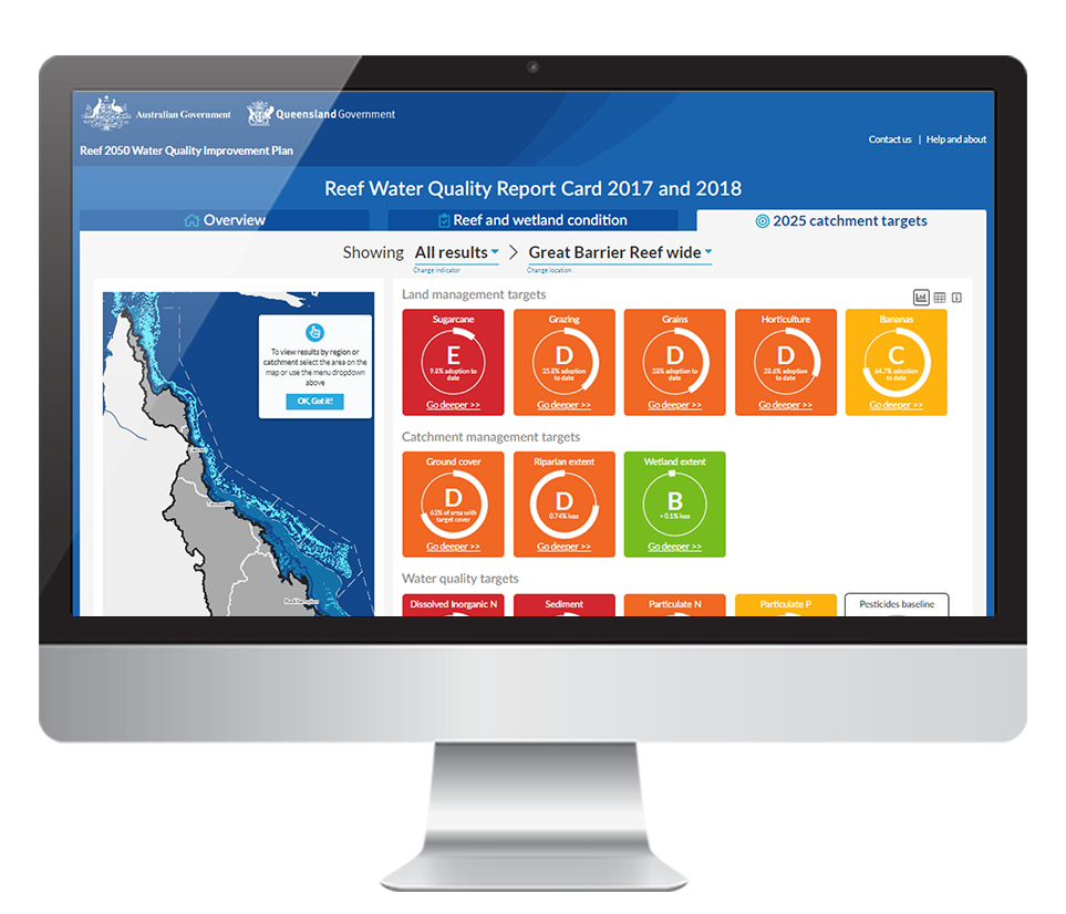 Reporting progress toward Great Barrier Reef water quality targets